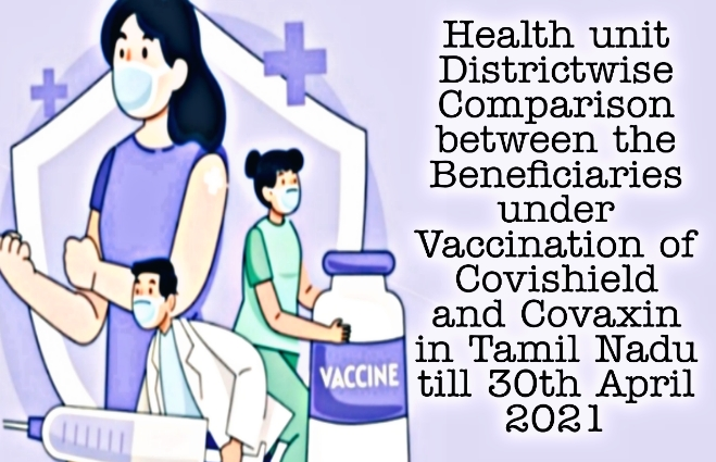 Banner of Comparison of vaccination of Covishield and Covaxin to the beneficiaries Health Unit District wise in Tamil Nadu upto 30th April 2021