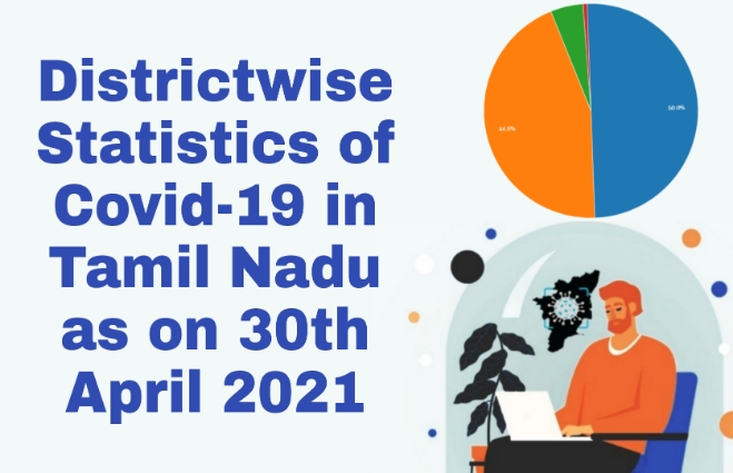 Banner of District wise Statistics of COVID 19 in Tamil Nadu as on 30th April 2021