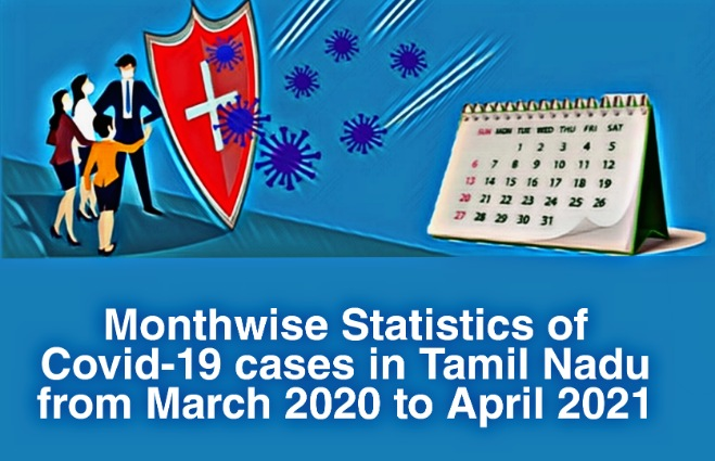 Banner of Month wise Statistics of Covid 19 Cases in Tamil Nadu from March 2020 to April 2021