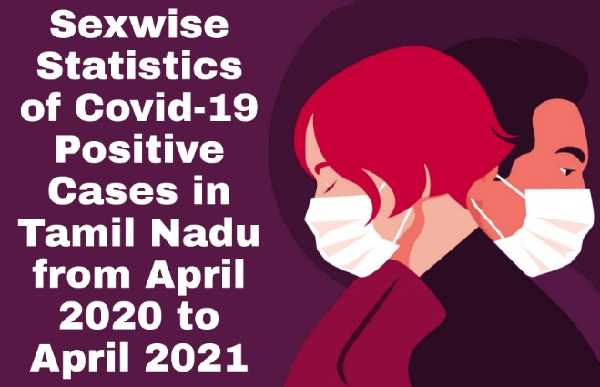 Banner of Sexwise COVID-19 Positive Cases in Tamil Nadu from April 2020 to April 2021