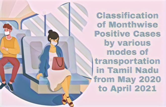 Banner of Classification of Month wise Positive Cases by various modes of Transportation in Tamil Nadu from May 2020 to April 2021