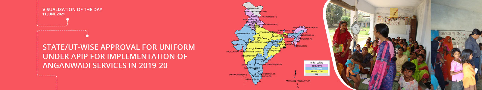 State/UT-wise Approval for Uniform under APIP for Implementation of Anganwadi Services in 2019-20