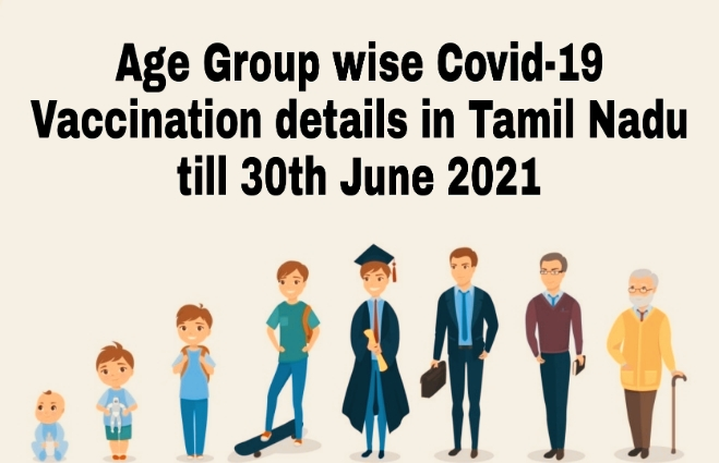 Banner of Age group wise COVID 19 vaccination details in Tamil Nadu till 30th June 2021