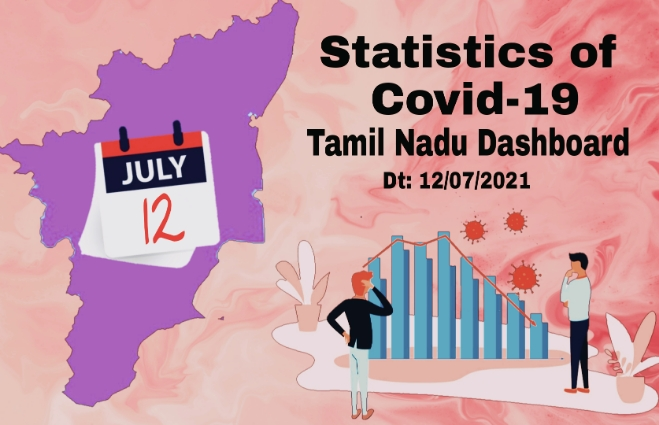 Banner of Statistics of COVID-19 Cases in Tamil Nadu as on 12th July 2021