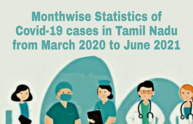 Banner of Month wise Statistics of Covid 19 Cases in Tamil Nadu from March 2020 to June 2021