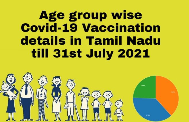 Banner of Age group wise COVID 19 vaccination details in Tamil Nadu till 31st July 2021