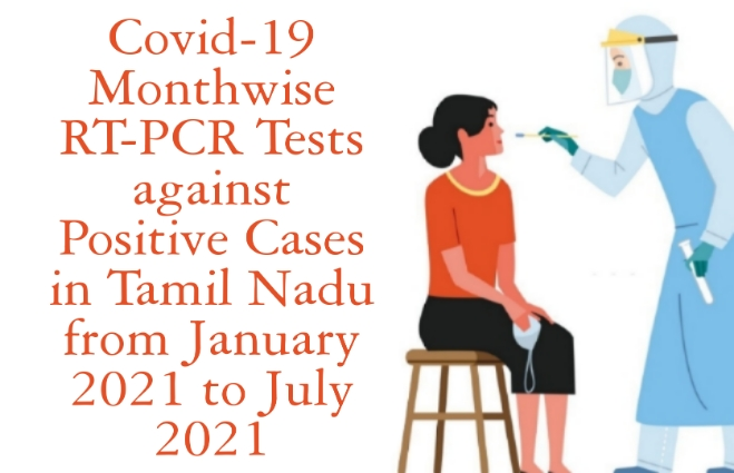 Banner of COVID-19 Month wise RT-PCR Tests against Positive Cases in Tamil Nadu from January 2021 to July 2021