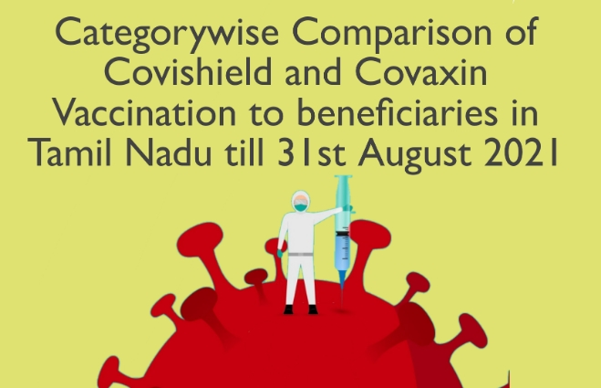Banner of Category wise Comparison of Covishield and Covaxin vaccination to beneficiaries in Tamil Nadu till 31st August 2021
