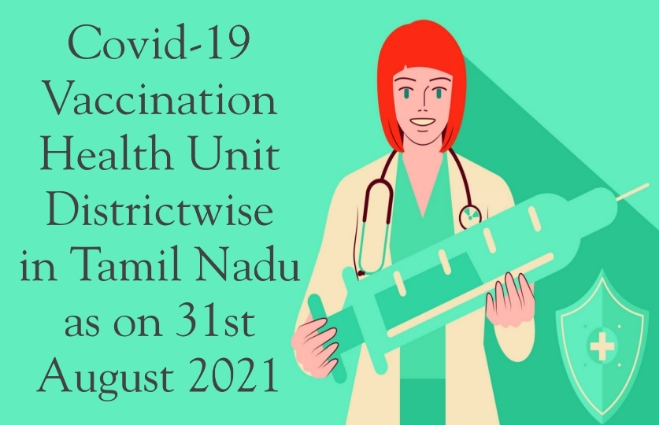 Banner of COVID 19 vaccination, Health Unit Districts wise in Tamil Nadu as on 31st August 2021