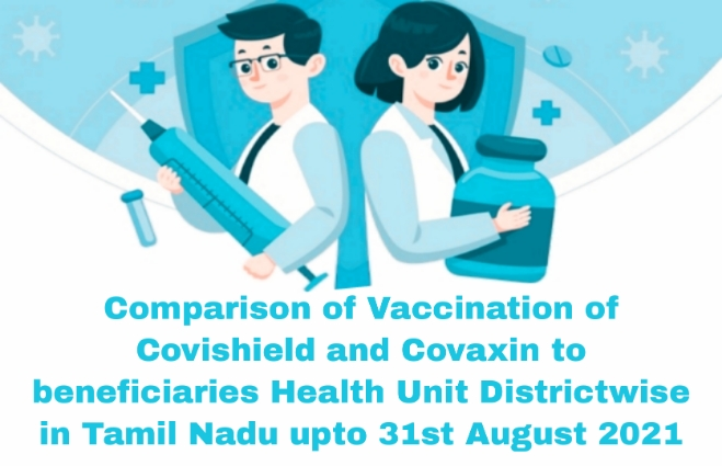 Banner of Comparison of vaccination of Covishield and Covaxin to the beneficiaries Health Unit District wise in Tamil Nadu upto 31st August 2021
