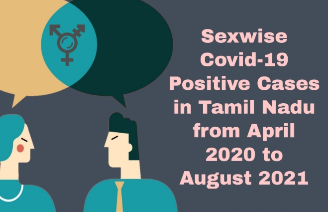 Banner of Sexwise COVID-19 Positive Cases in Tamil Nadu from April 2020 to August 2021