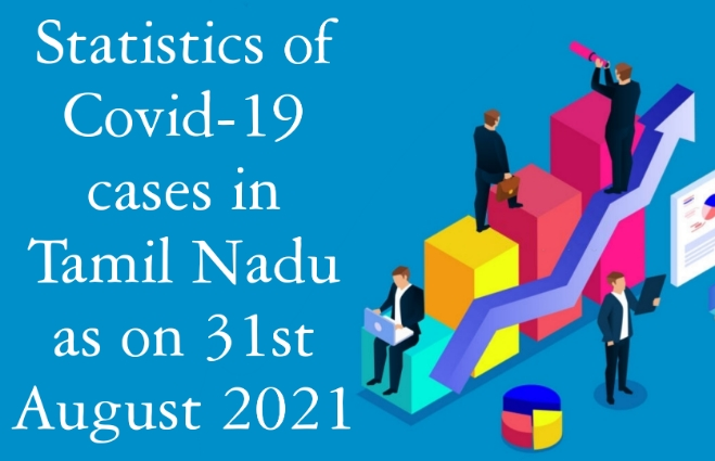 Banner of Statistics of COVID 19 Cases in Tamil Nadu as on 31st August 2021